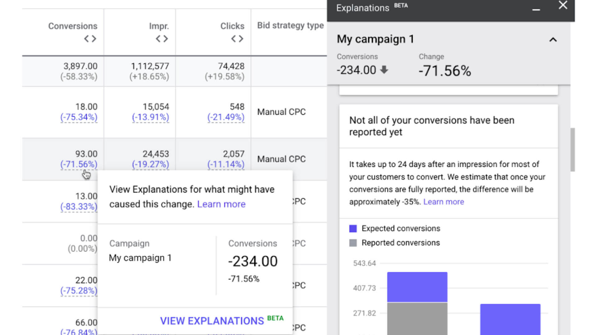 Cómo utilizar las Explicaciones de Google Ads para comprender los cambios de rendimiento