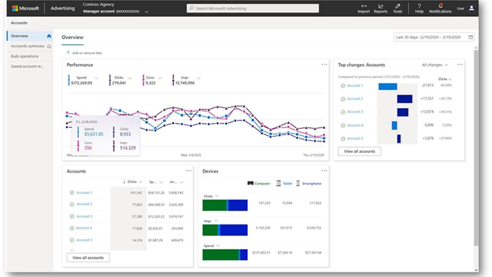 Microsoft Advertising expande el rediseño de la interfaz de usuario a más páginas