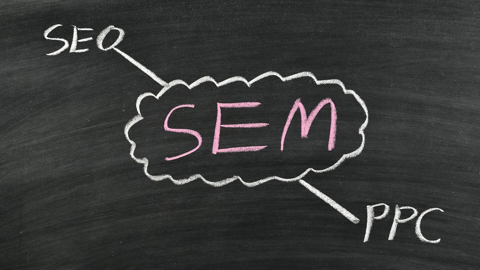 Economía unitaria: la base de una buena campaña SEM