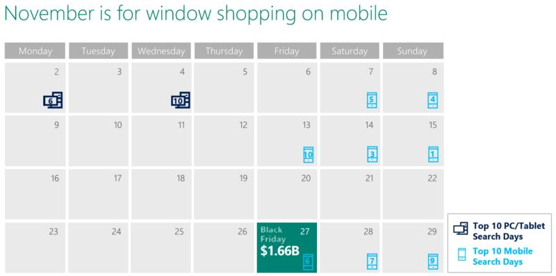 noviembre-compra-ventana-móvil