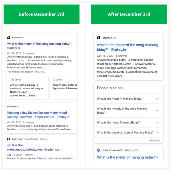 Actualización de Google de diciembre de 2020: posible impacto en los listados apilados