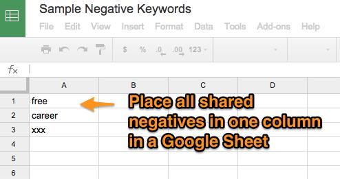 Lista de palabras clave negativas compartida