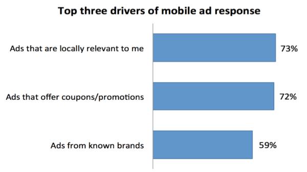 Preferencia de anuncios locales