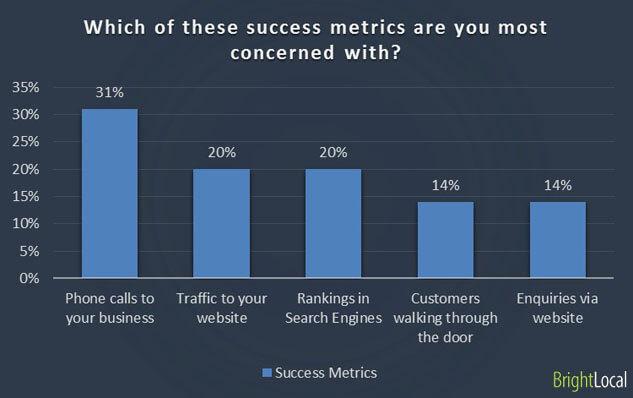 métricas de éxito