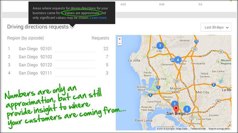 Google My Business Insights: ubicaciones de indicaciones para conducir