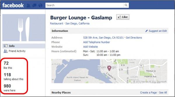 Páginas de registro de Facebook