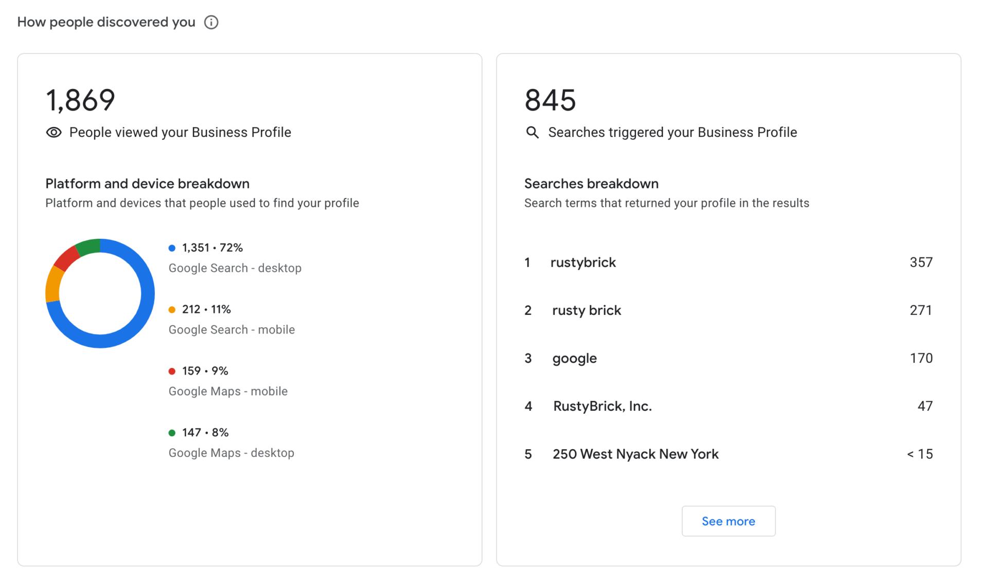 El informe de Google My Business muestra cómo las personas encontraron su empresa