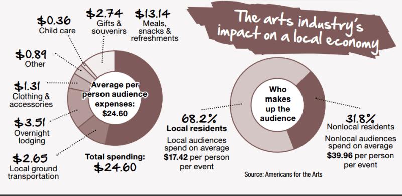 Fuente: Community Impact News