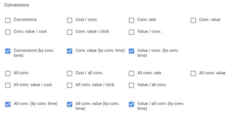 Columnas de conversiones de Google Ads