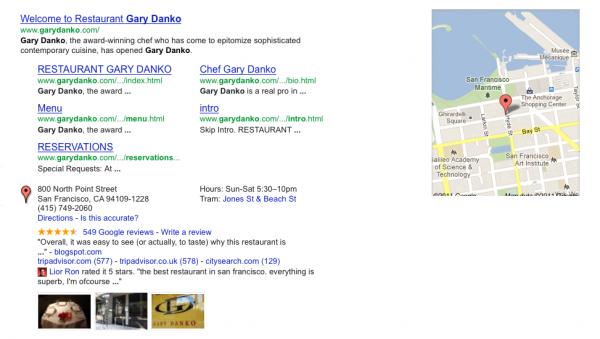 Google aumenta las apuestas de búsqueda local con nuevos sitios SERP