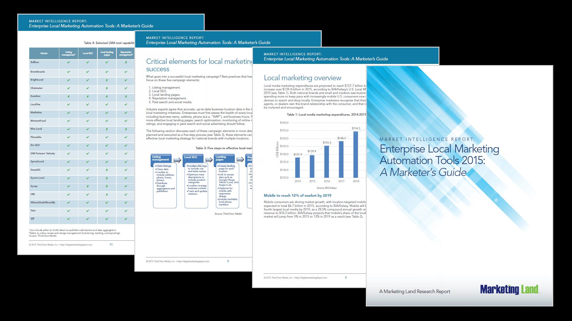 Herramientas de automatización de marketing local empresarial: nuevo informe de inteligencia de marketing