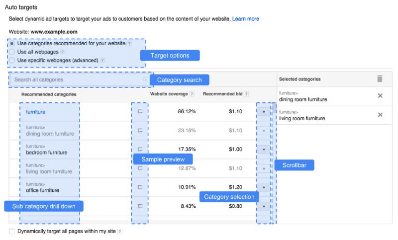 Configuración de anuncios dinámicos de búsqueda (DSA) de Google Adwords