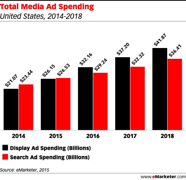Total_Media_Ad_Spending