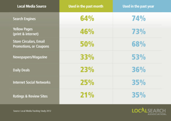 LSACHARTS_LocalMediaSource
