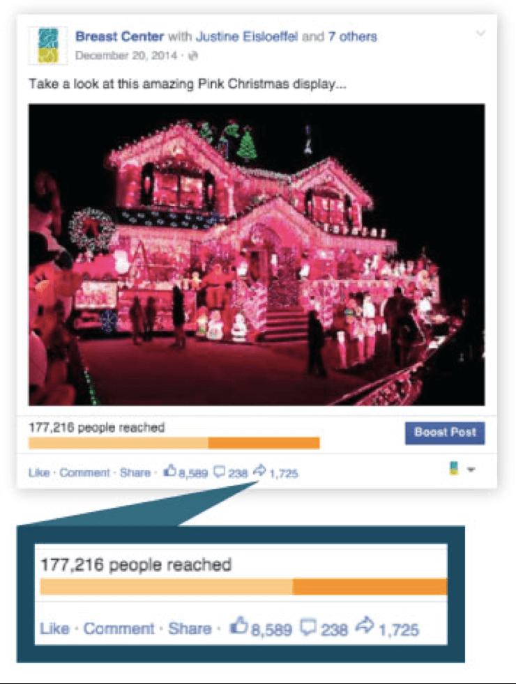 Influencia de búsqueda de marketing de contenido de publicaciones de Facebook