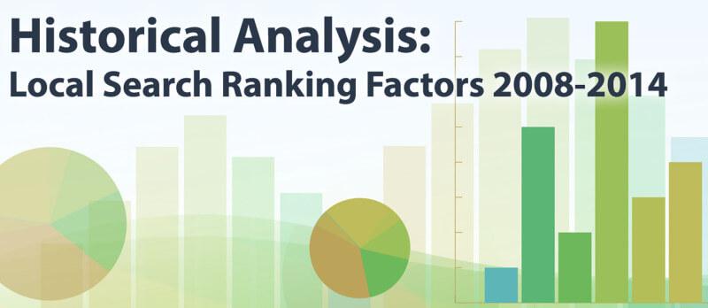 Análisis histórico: factores de clasificación de búsqueda local 2008-2014